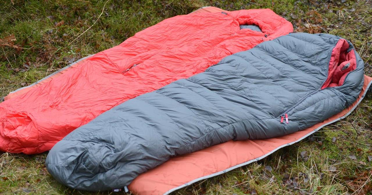TO I EN: Løsningen består av en innerpose med dunfyll og en ytterpose med syntetfôr. Begge kan dessuten brukes hver for seg.
